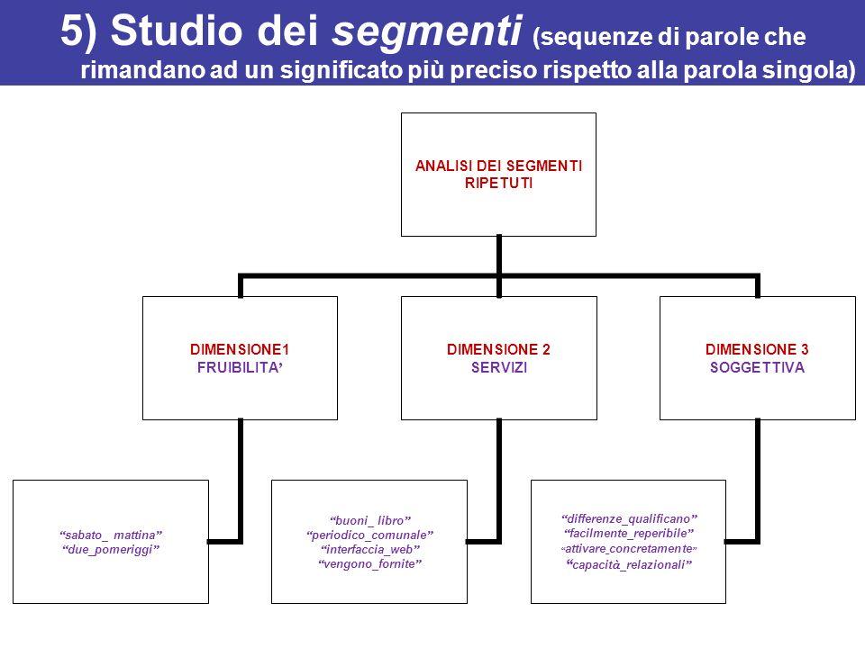 5) Studio dei segmenti (sequenze di parole che rimandano ad un significato più preciso rispetto alla parola singola)