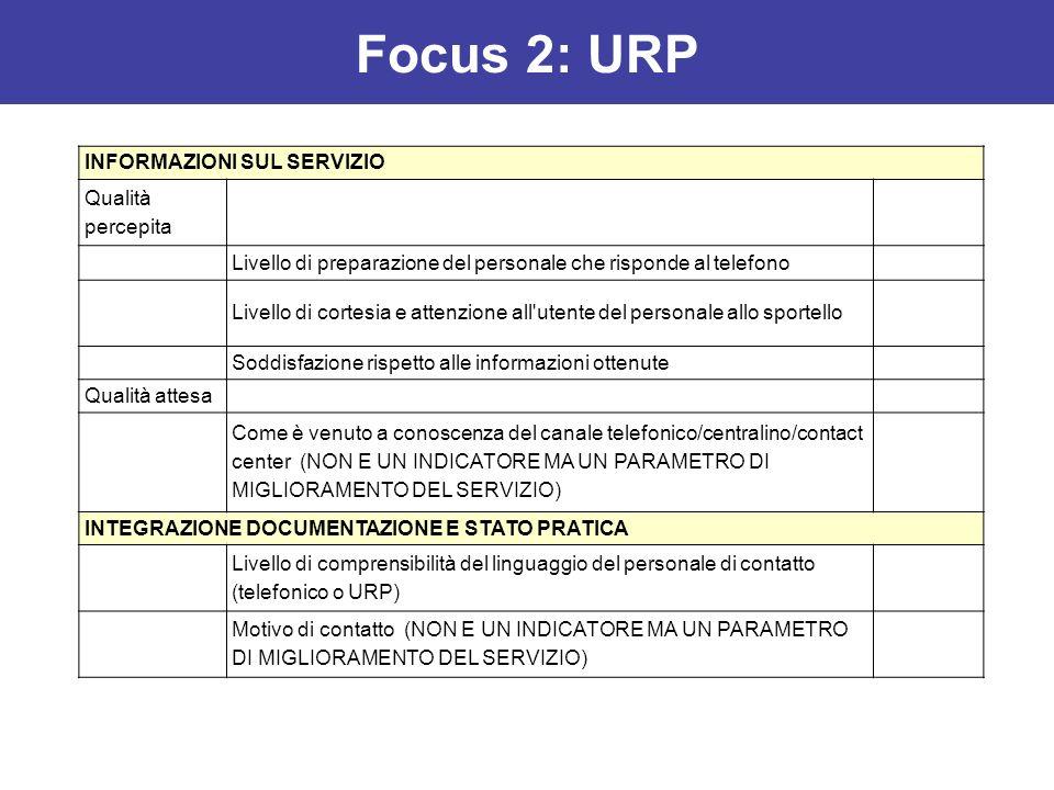 Focus 2: URP INFORMAZIONI SUL SERVIZIO Qualità percepita