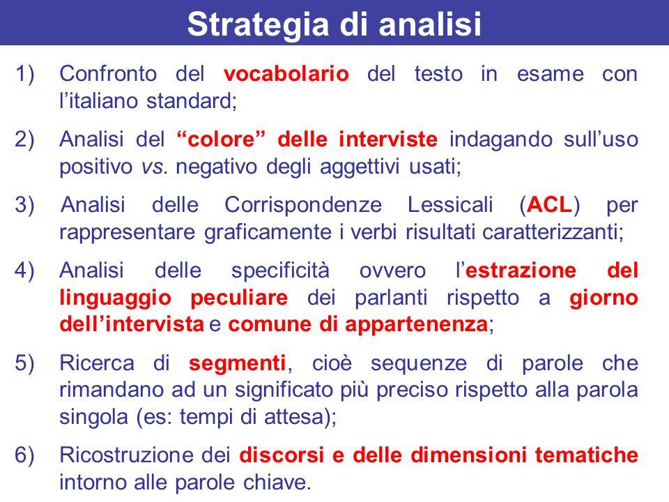 Strategia di analisi Confronto del vocabolario del testo in esame con l'italiano standard;