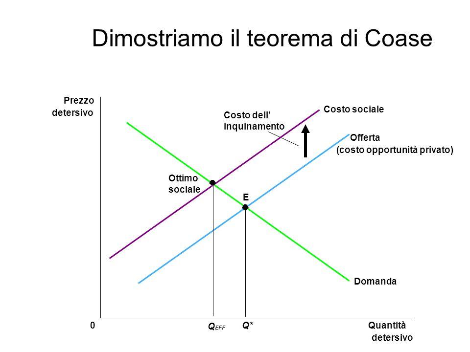 Dimostriamo il teorema di Coase