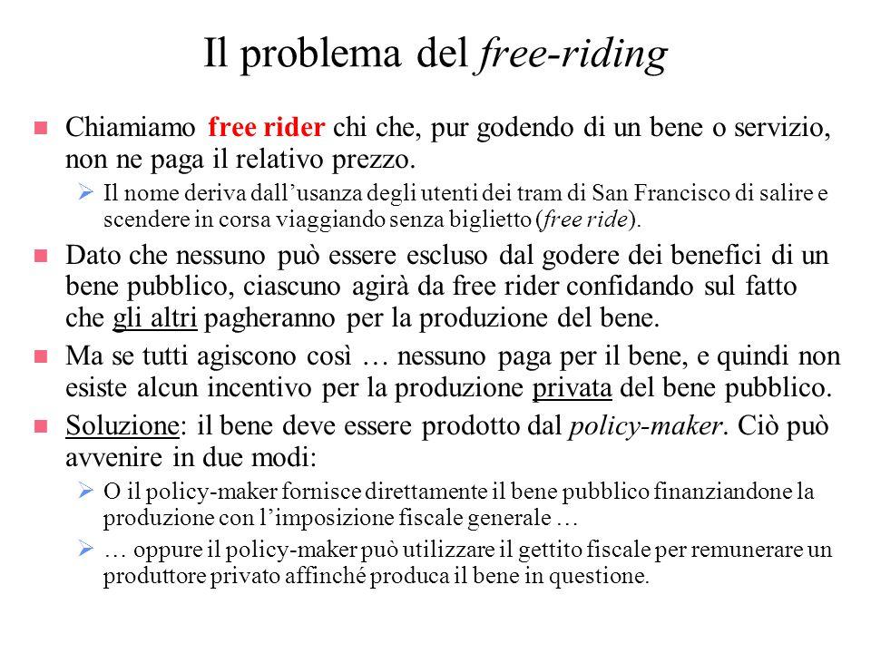 Il problema del free-riding