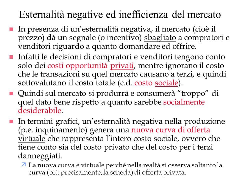 Esternalità negative ed inefficienza del mercato