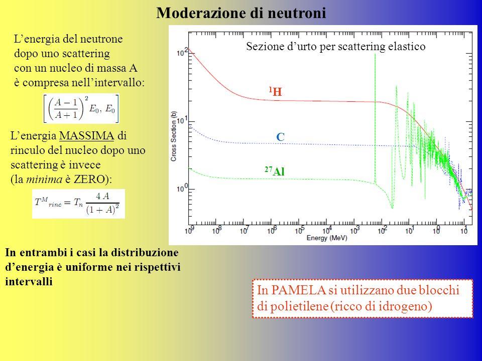 Moderazione di neutroni