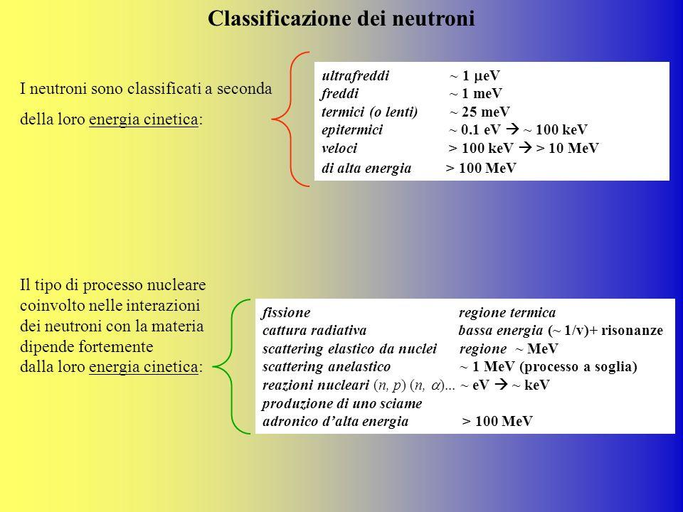 Classificazione dei neutroni