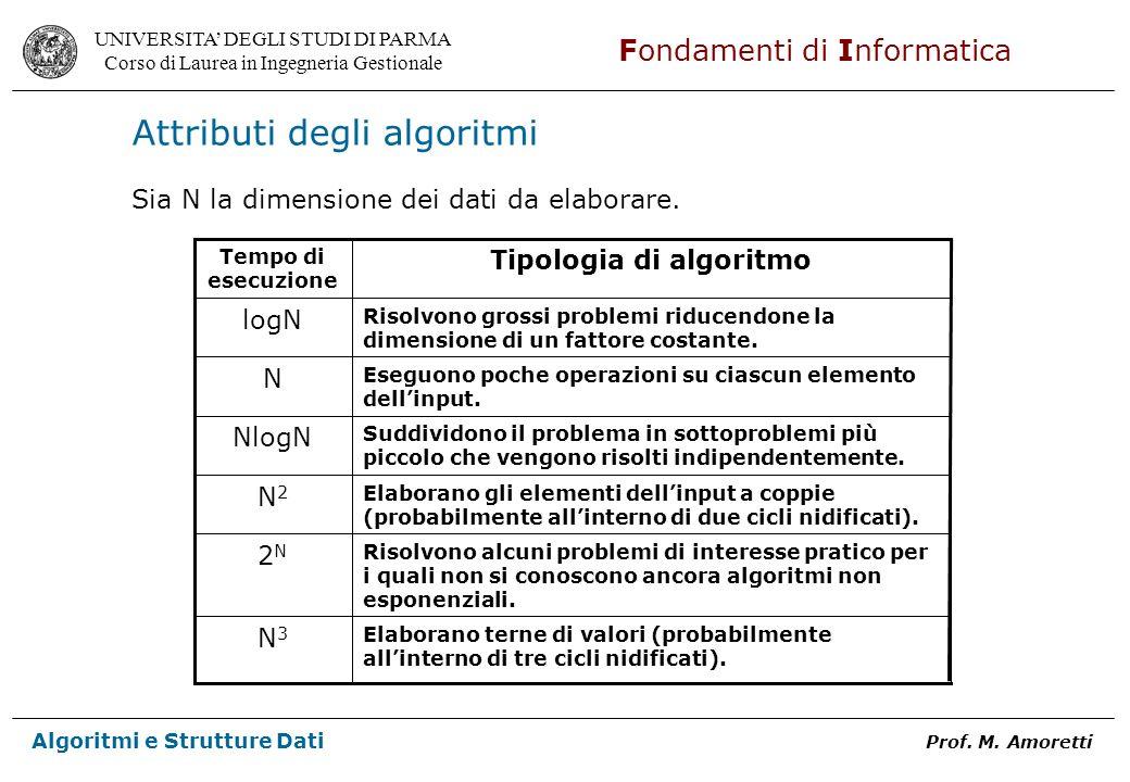 Tipologia di algoritmo