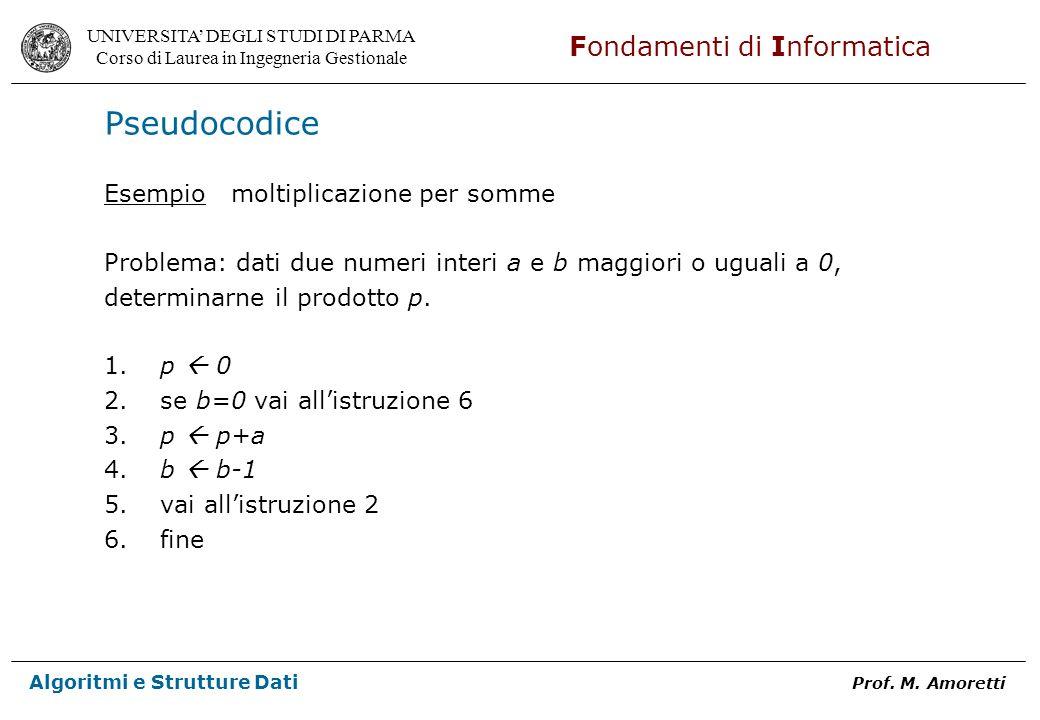Pseudocodice Esempio moltiplicazione per somme