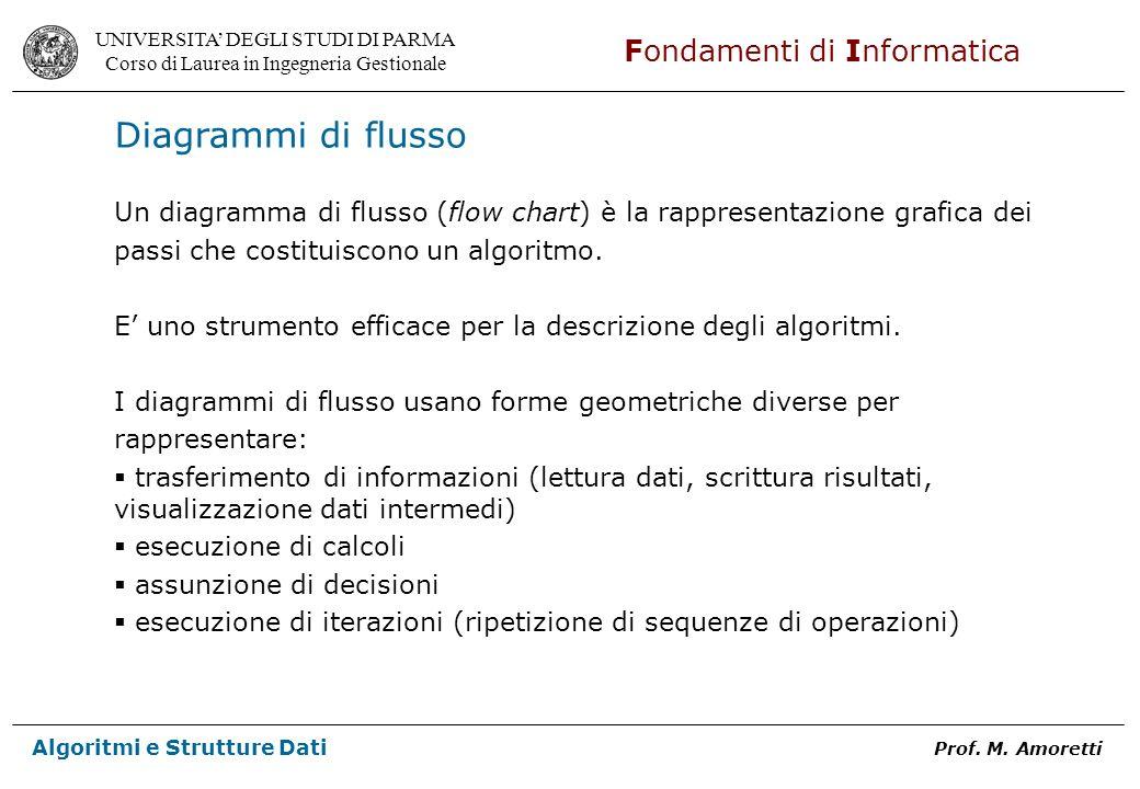 Diagrammi di flusso Un diagramma di flusso (flow chart) è la rappresentazione grafica dei. passi che costituiscono un algoritmo.