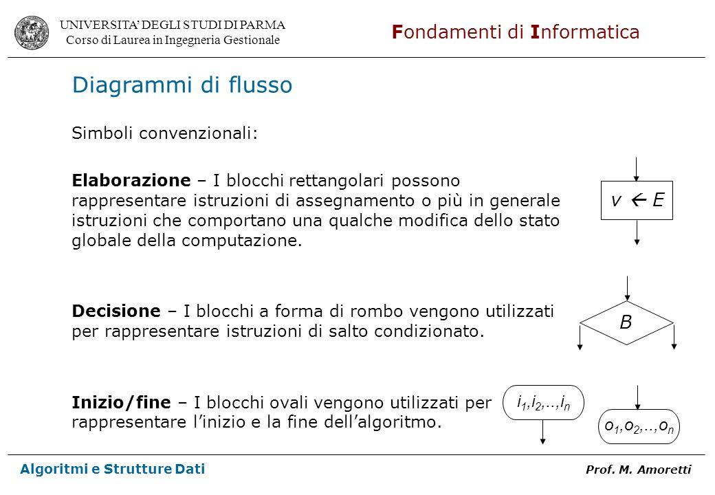 Diagrammi di flusso v  E B Simboli convenzionali: