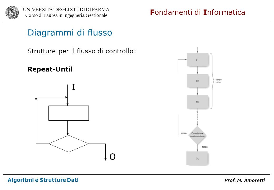 Diagrammi di flusso I O Strutture per il flusso di controllo: