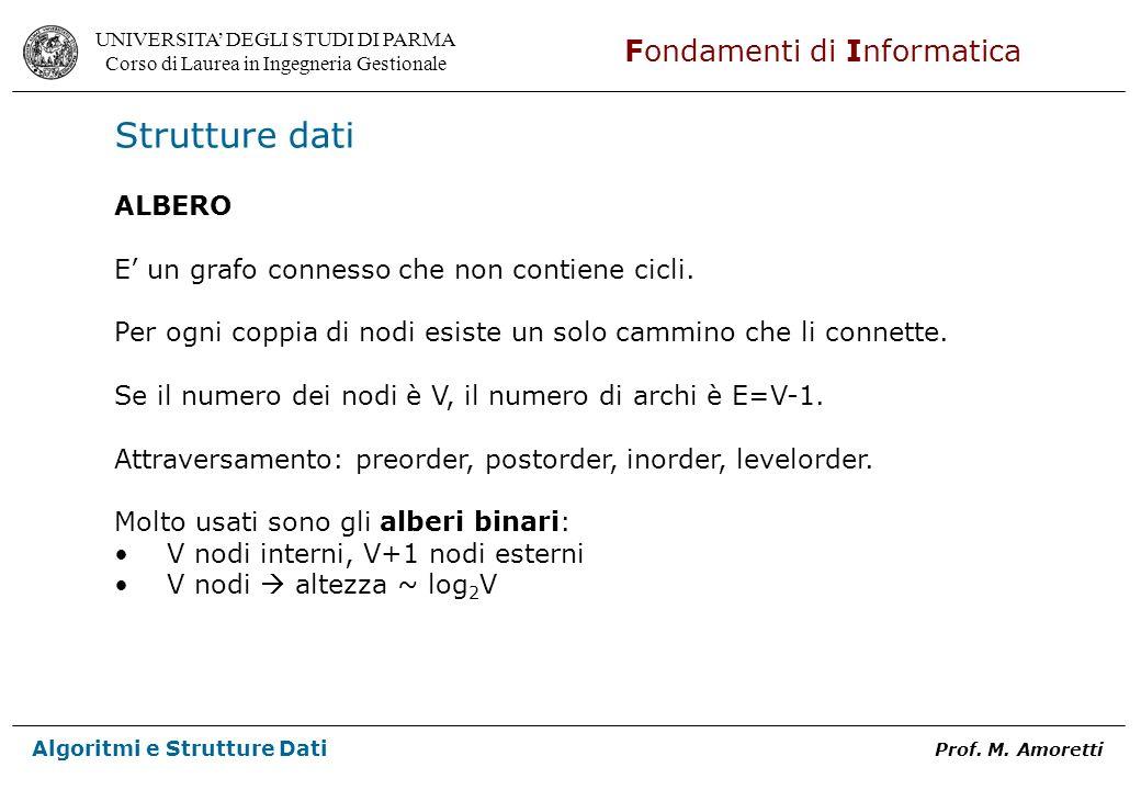 Strutture dati ALBERO E' un grafo connesso che non contiene cicli.