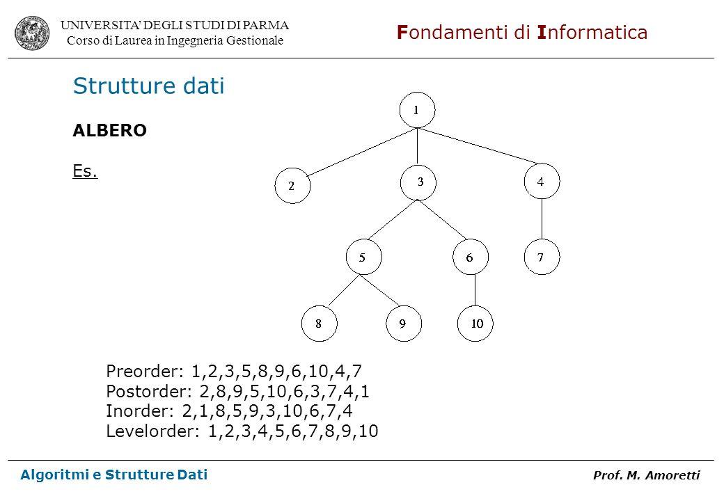 Strutture dati ALBERO Es. Preorder: 1,2,3,5,8,9,6,10,4,7