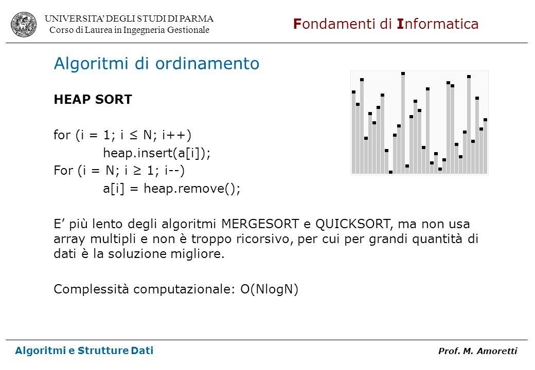 Algoritmi di ordinamento