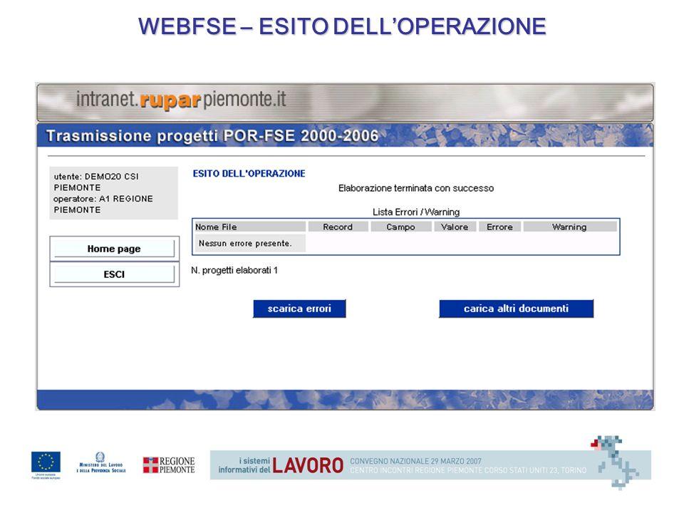 WEBFSE – ESITO DELL'OPERAZIONE