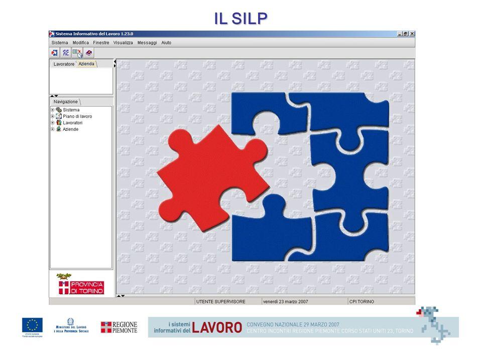 IL SILP