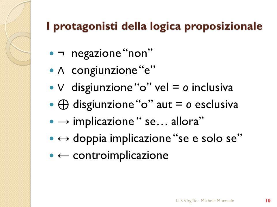 I protagonisti della logica proposizionale