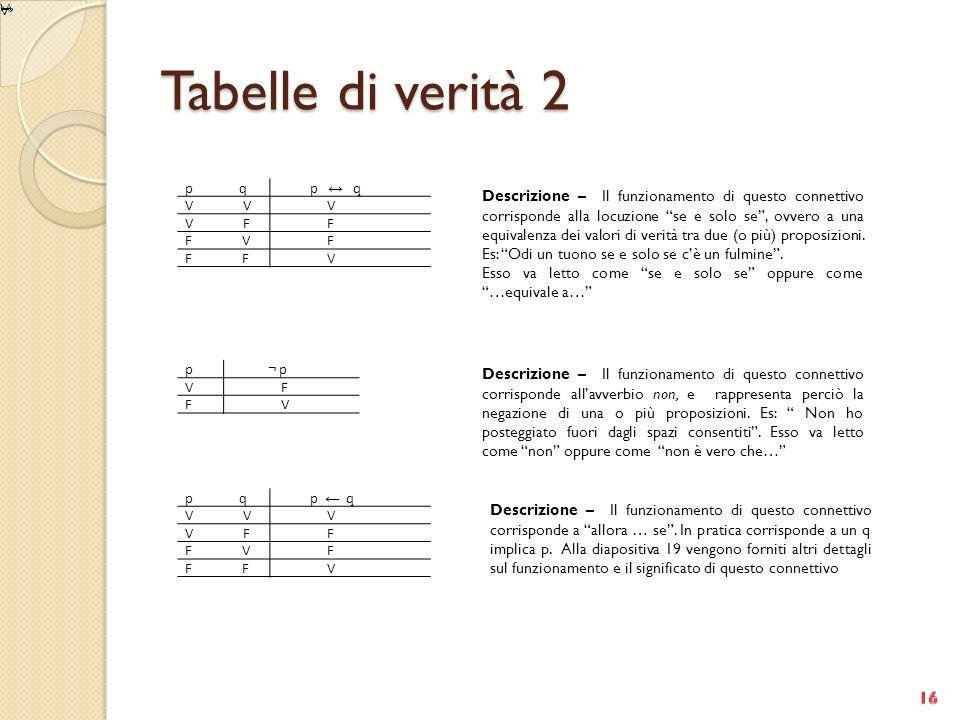 Tabelle di verità 2 p q. p ↔ q. V V. V. V F. F. F V.