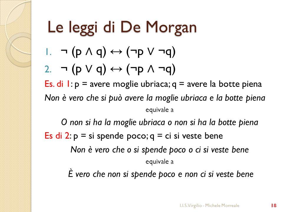 Le leggi di De Morgan ¬ (p ∧ q) ↔ (¬p ∨ ¬q) ¬ (p ∨ q) ↔ (¬p ∧ ¬q)