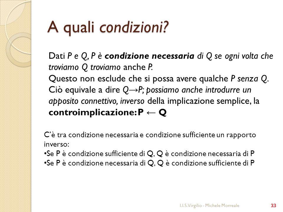 A quali condizioni Dati P e Q, P è condizione necessaria di Q se ogni volta che troviamo Q troviamo anche P.