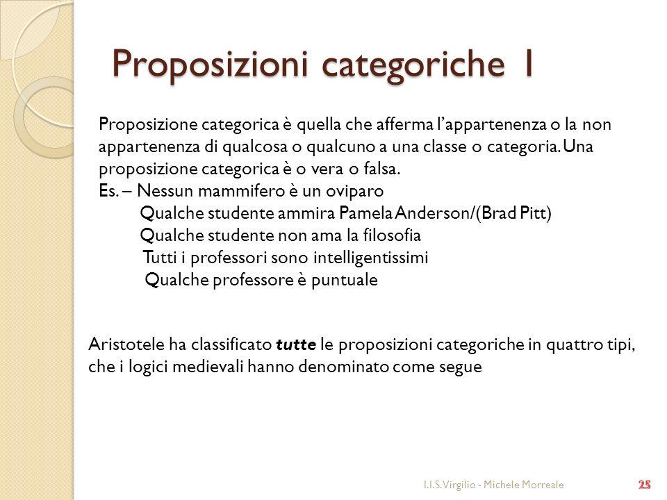 Proposizioni categoriche 1
