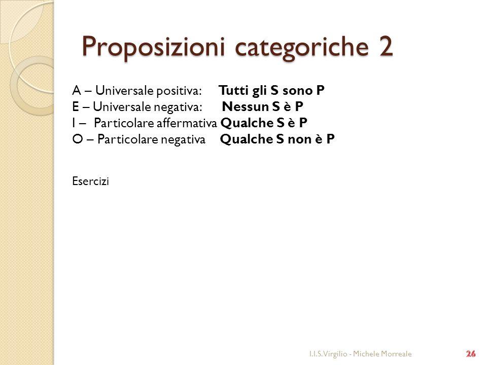 Proposizioni categoriche 2