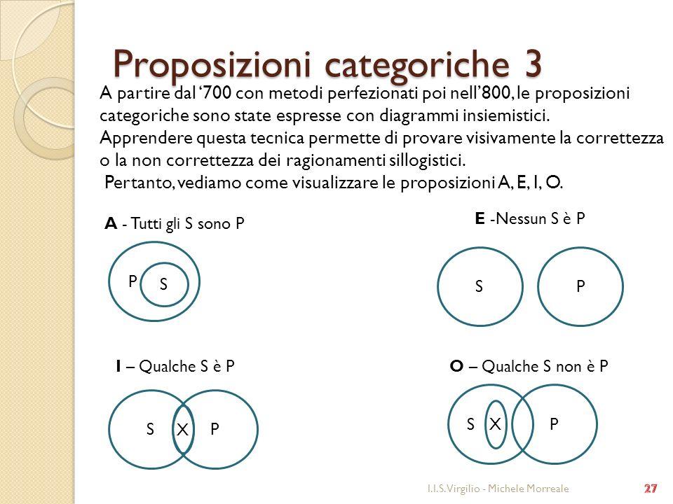 Proposizioni categoriche 3