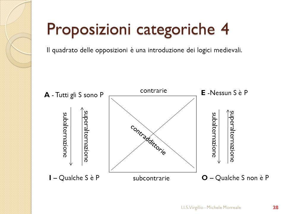 Proposizioni categoriche 4