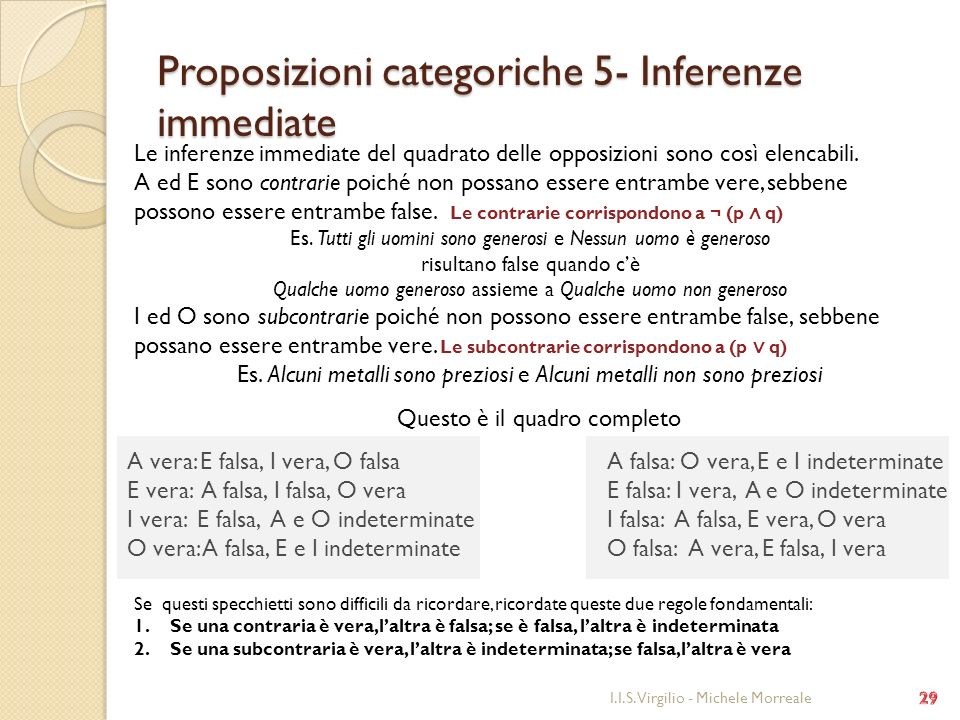 Proposizioni categoriche 5- Inferenze immediate