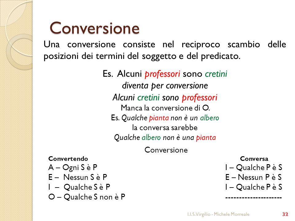 Conversione Una conversione consiste nel reciproco scambio delle posizioni dei termini del soggetto e del predicato.