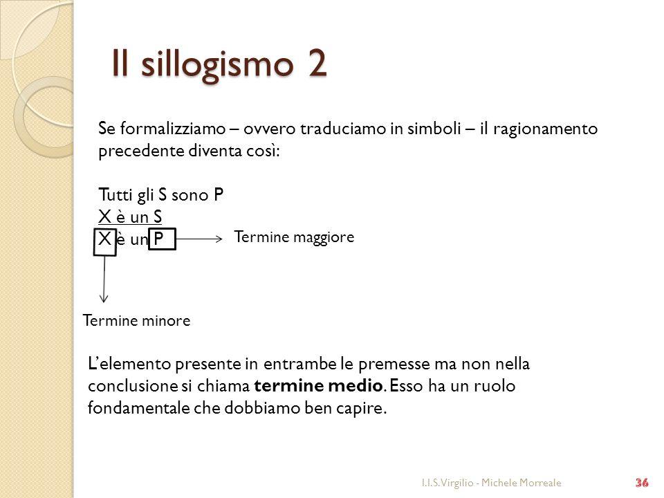 Il sillogismo 2 Se formalizziamo – ovvero traduciamo in simboli – il ragionamento precedente diventa così: