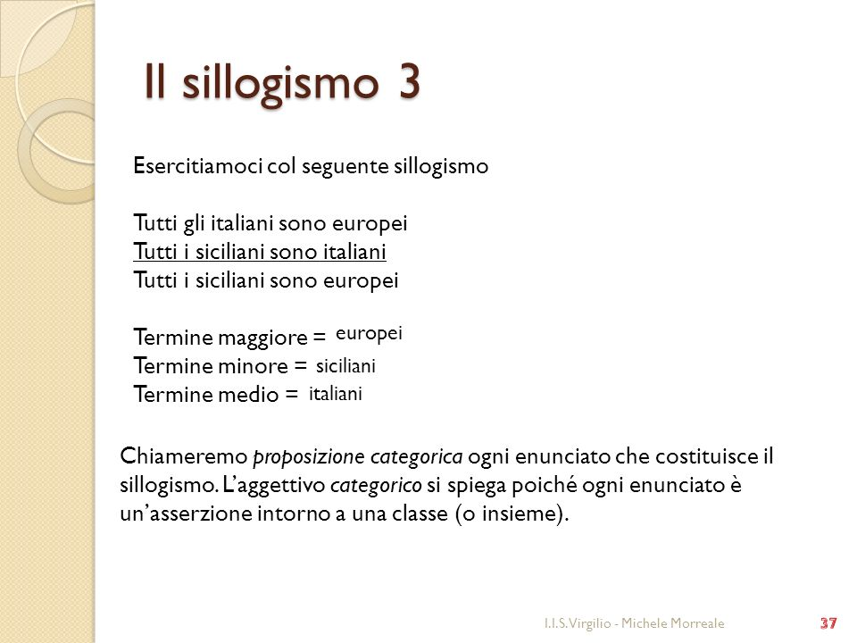Il sillogismo 3 Esercitiamoci col seguente sillogismo