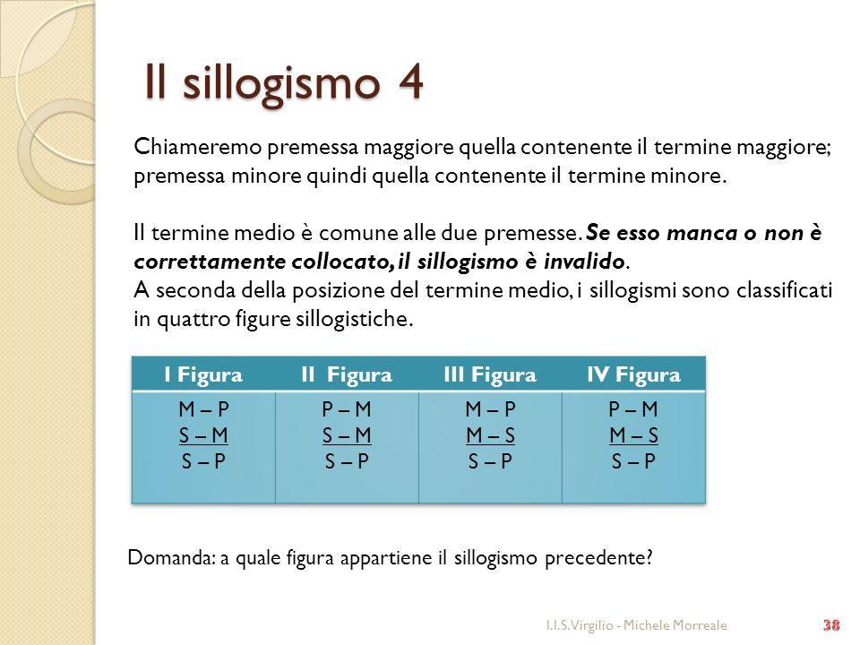 Il sillogismo 4 Chiameremo premessa maggiore quella contenente il termine maggiore; premessa minore quindi quella contenente il termine minore.
