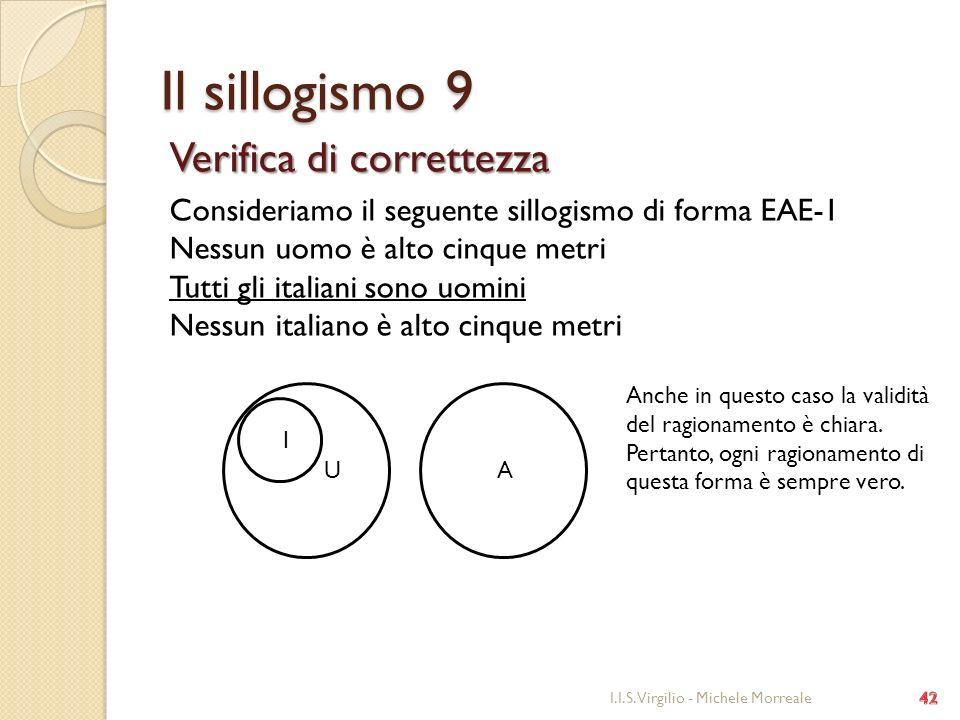 Il sillogismo 9 Verifica di correttezza