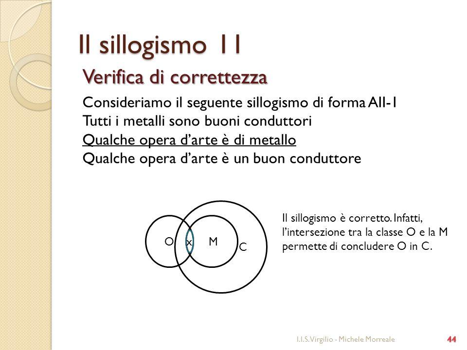 Il sillogismo 11 Verifica di correttezza