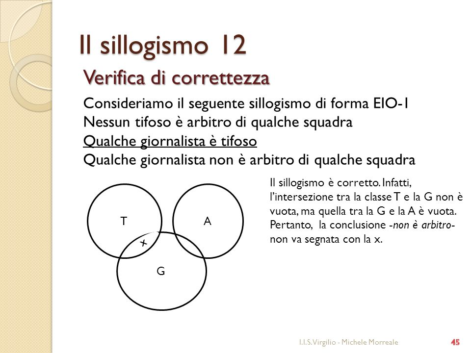 Il sillogismo 12 Verifica di correttezza