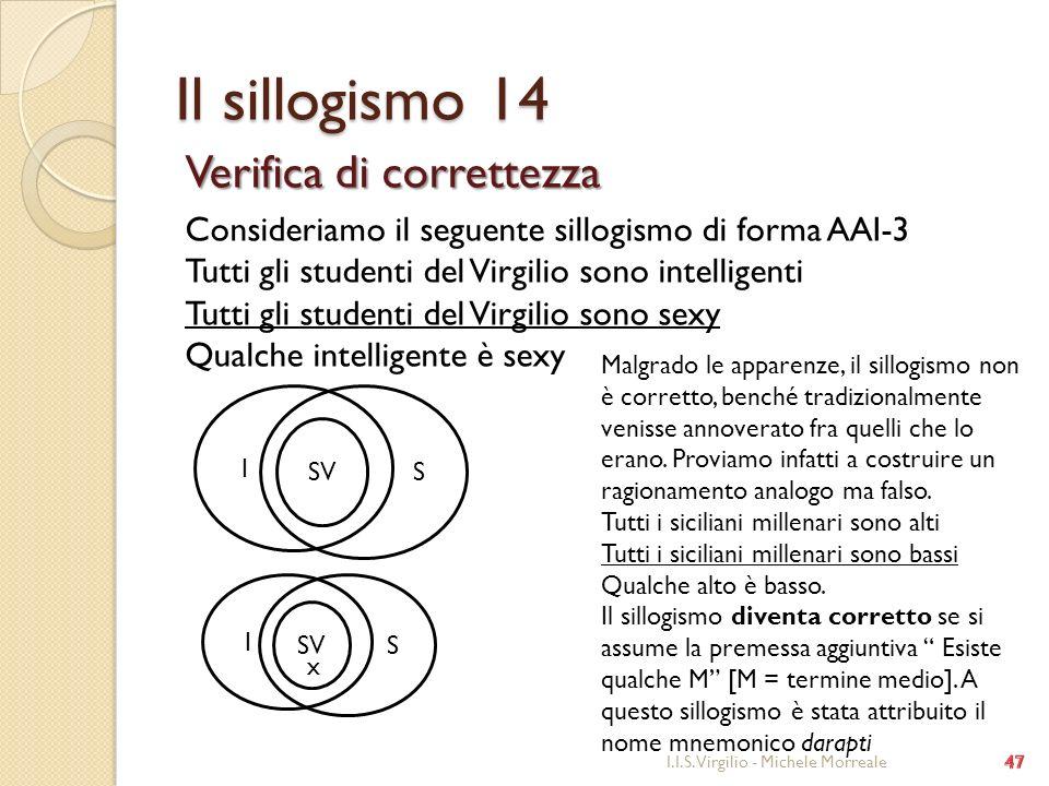 Il sillogismo 14 Verifica di correttezza