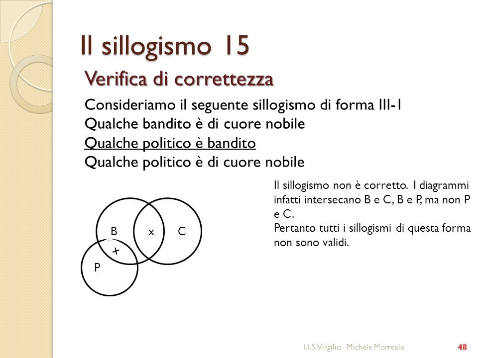 Il sillogismo 15 Verifica di correttezza