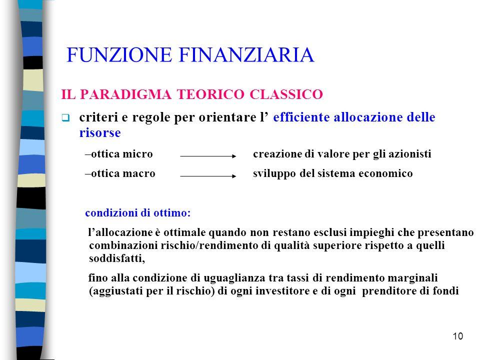 FUNZIONE FINANZIARIA IL PARADIGMA TEORICO CLASSICO