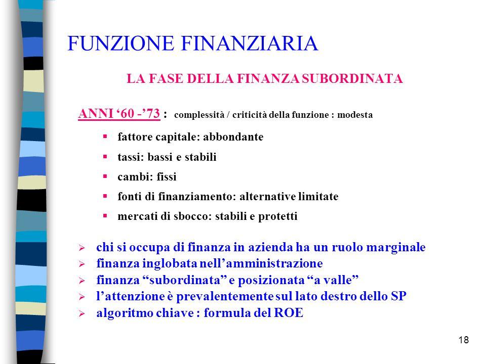 FUNZIONE FINANZIARIA LA FASE DELLA FINANZA SUBORDINATA