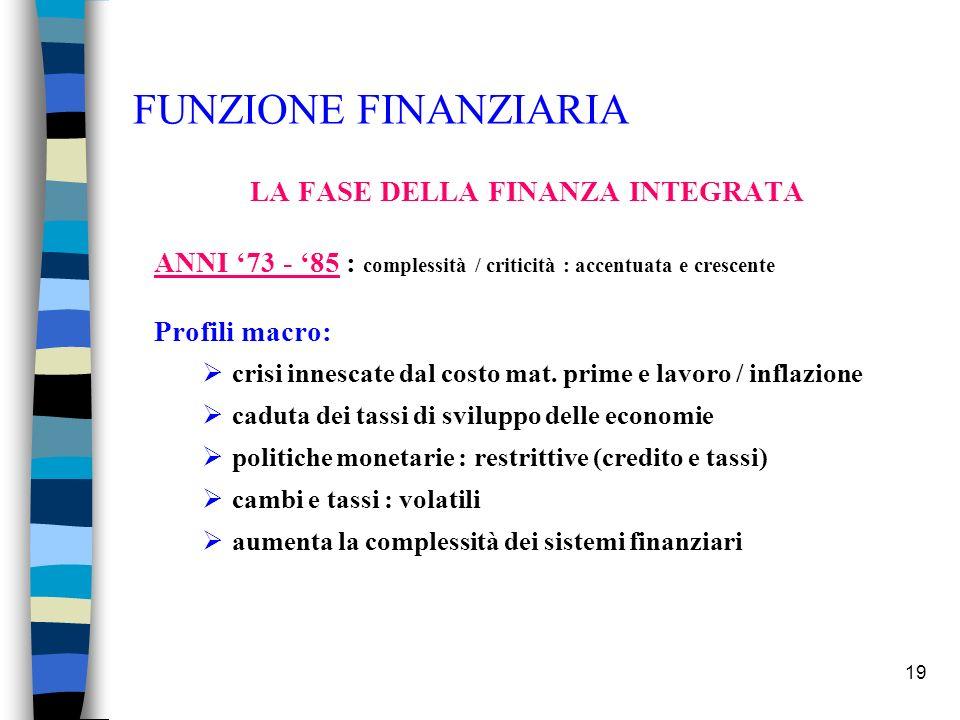 FUNZIONE FINANZIARIA LA FASE DELLA FINANZA INTEGRATA