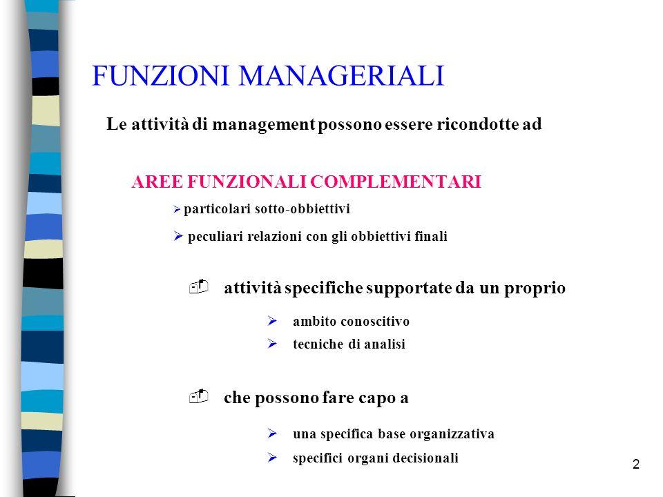 FUNZIONI MANAGERIALI Le attività di management possono essere ricondotte ad. AREE FUNZIONALI COMPLEMENTARI.