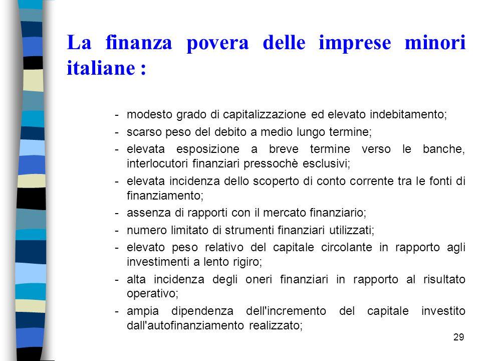 La finanza povera delle imprese minori italiane :