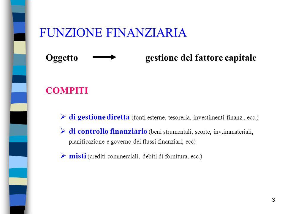 FUNZIONE FINANZIARIA Oggetto gestione del fattore capitale COMPITI