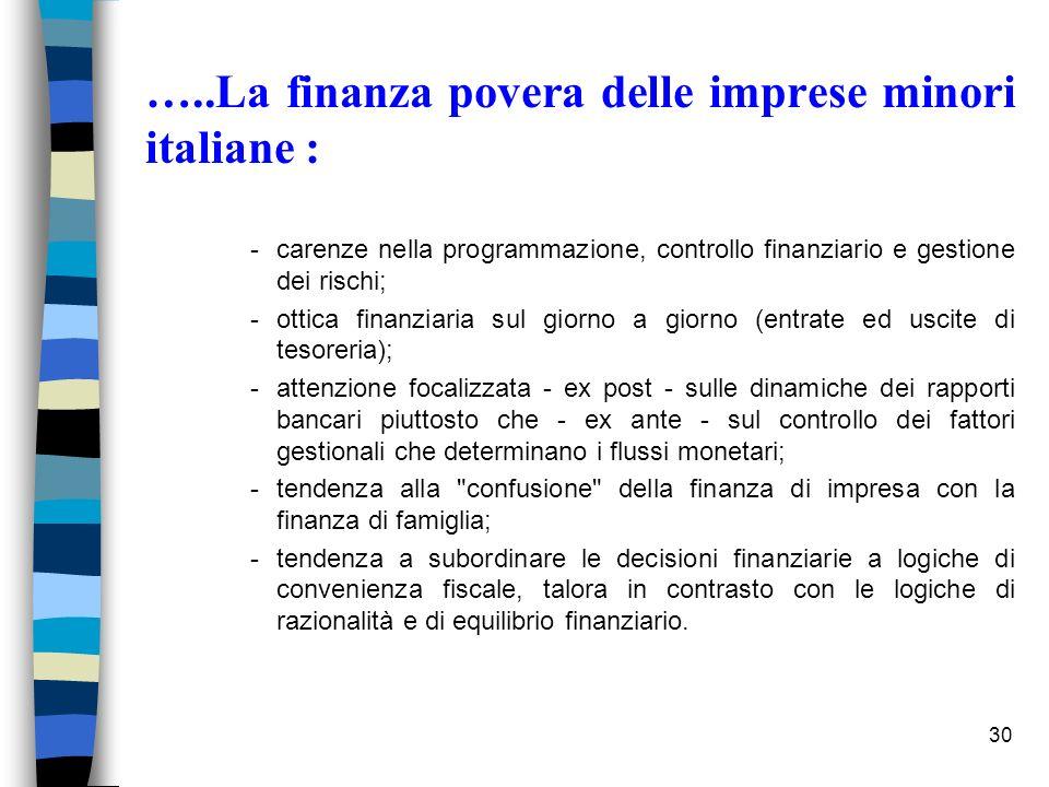 …..La finanza povera delle imprese minori italiane :