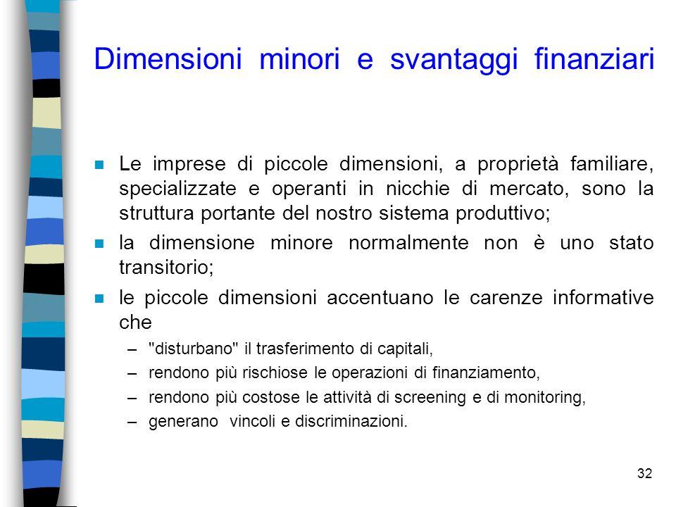 Dimensioni minori e svantaggi finanziari