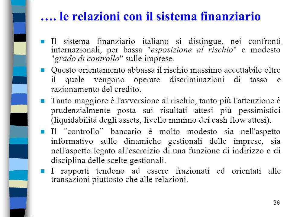 …. le relazioni con il sistema finanziario