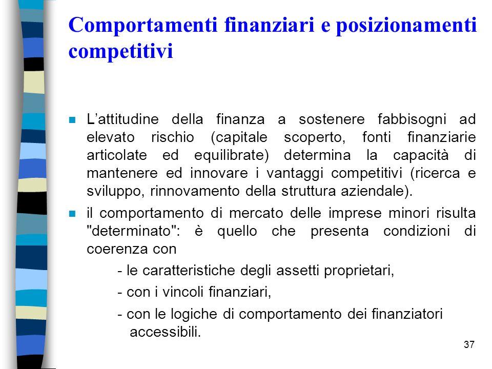 Comportamenti finanziari e posizionamenti competitivi