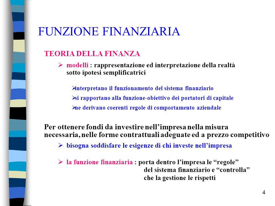 FUNZIONE FINANZIARIA TEORIA DELLA FINANZA