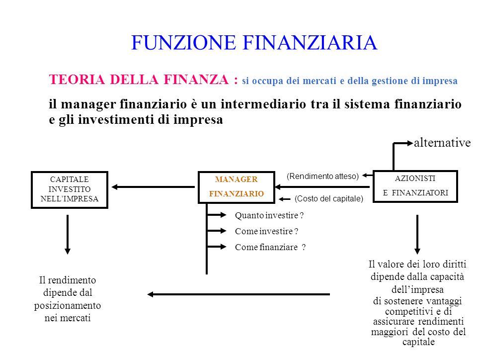 FUNZIONE FINANZIARIA TEORIA DELLA FINANZA : si occupa dei mercati e della gestione di impresa.