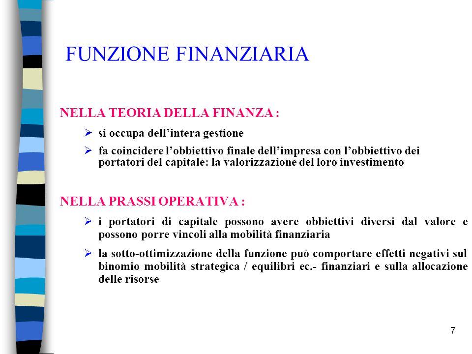 FUNZIONE FINANZIARIA NELLA TEORIA DELLA FINANZA :
