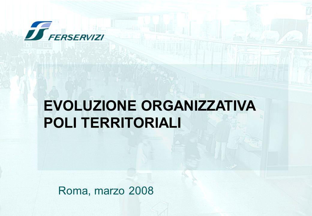 EVOLUZIONE ORGANIZZATIVA POLI TERRITORIALI
